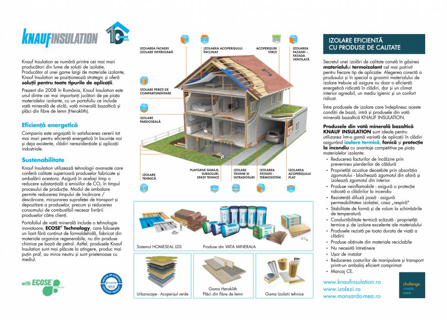Pagina 1 - Solutii de aplicare a produselor KNAUF INSULATION Catalog, brosura Romana