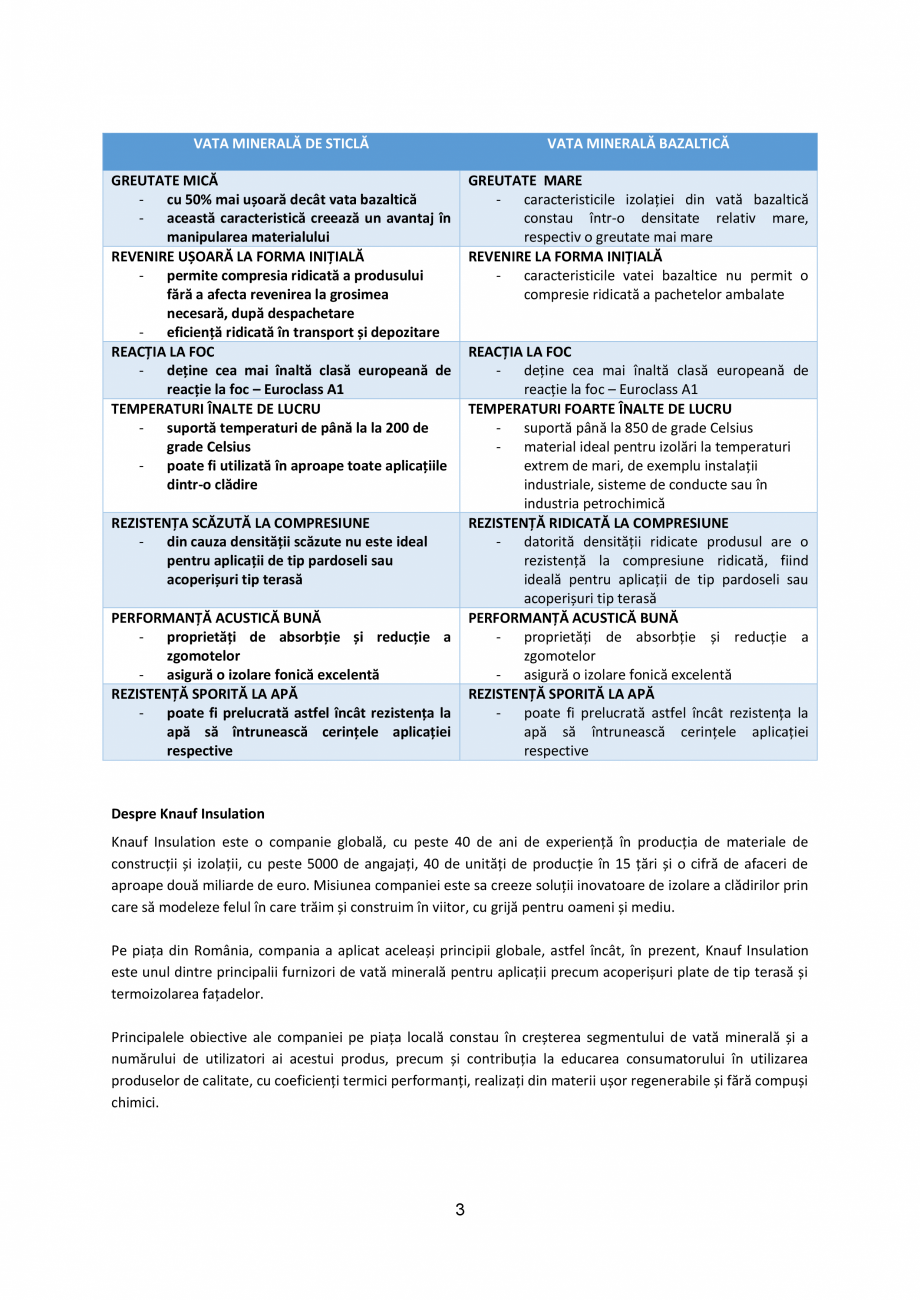 Pagina 3 - Knauf Insulation l Recomandari vata minerala KNAUF INSULATION Catalog, brosura Romana...