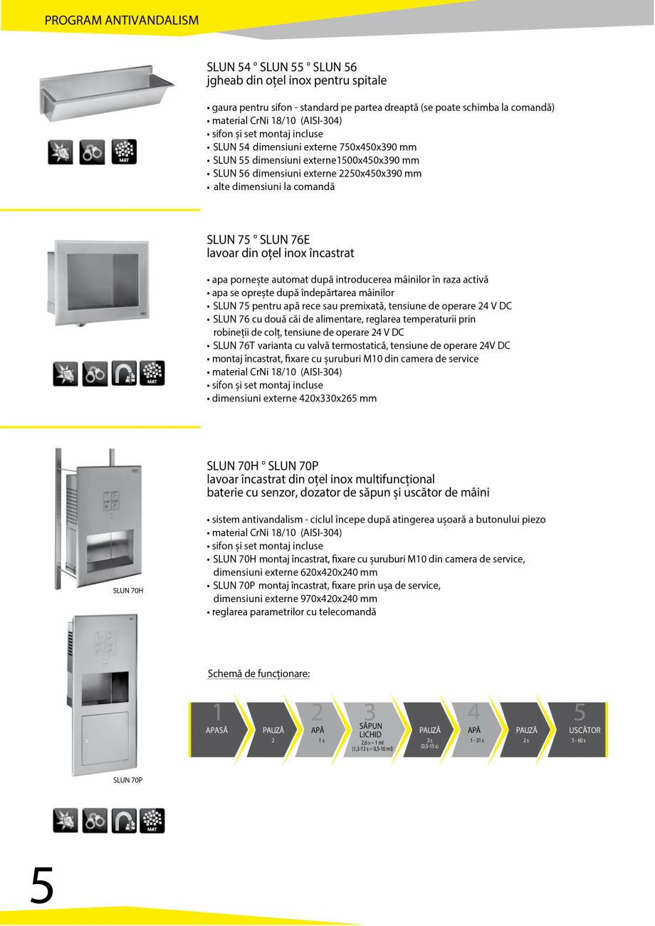 Pagina 6 - Catalog produse antivandalism SANELA SLD 04, SLR 01, SLR 01L, SLR 01R, SLR 02, SLR 02D,...
