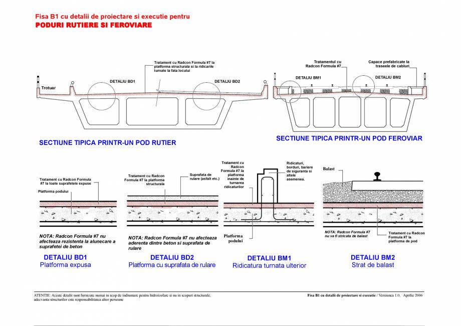 Pagina 1 - CAD-PDF Fisa B1 cu detalii de proiectare si executie pentru poduri rutiere si feroviare...
