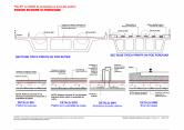 Fisa B1 cu detalii de proiectare si executie pentru poduri rutiere si feroviare UNICO PROFIT