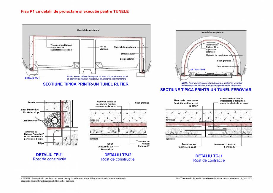 Pagina 1 - CAD-PDF Fisa P1 cu detalii de proiectare si executie pentru tunele UNICO PROFIT Detaliu...
