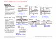 Fisa PD1 PD2 cu detalii de proiectare si executie pentru parcari UNICO PROFIT - RADCON FORMULA