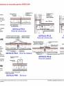 Fisa PD1 /PD2 cu detalii de proiectare si executie pentru parcari