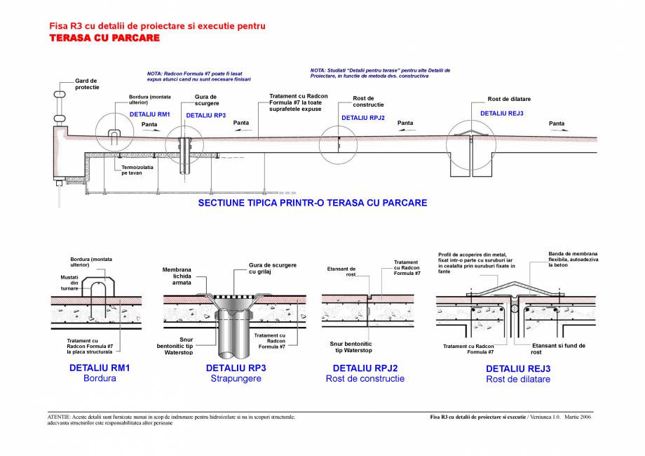 Pagina 1 - CAD-PDF Fisa R3 cu detalii de proiectare si executie pentru terasa cu parcare UNICO...