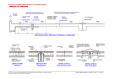 Fisa R3 cu detalii de proiectare si executie pentru terasa cu parcare UNICO PROFIT - RADCON