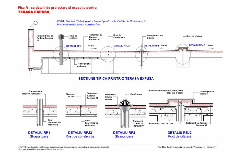 Pagina 1 - CAD-PDF Fisa R1 cu detalii de proiectare si executie pentru terasa expusa UNICO PROFIT...