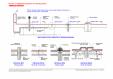 Fisa R1 cu detalii de proiectare si executie pentru terasa expusa UNICO PROFIT - RADCON FORMULA