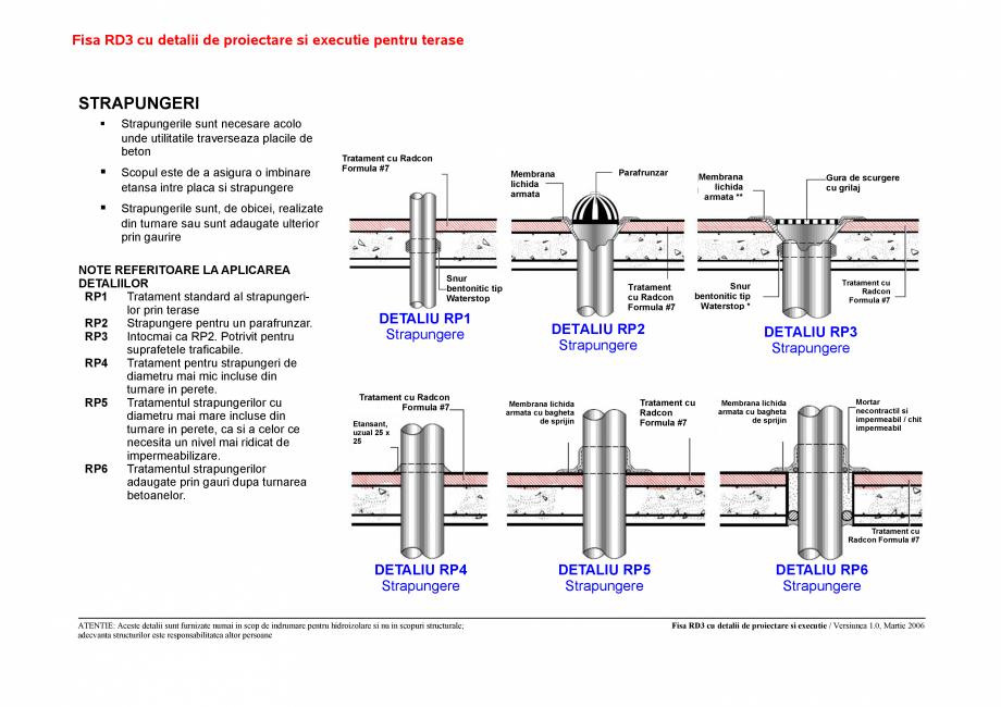 Pagina 3 - CAD-PDF Fisa RD cu detalii de proiectare si executie pentru terase UNICO PROFIT Detaliu...