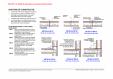 Fisa RD cu detalii de proiectare si executie pentru terase UNICO PROFIT - RADCON FORMULA #7