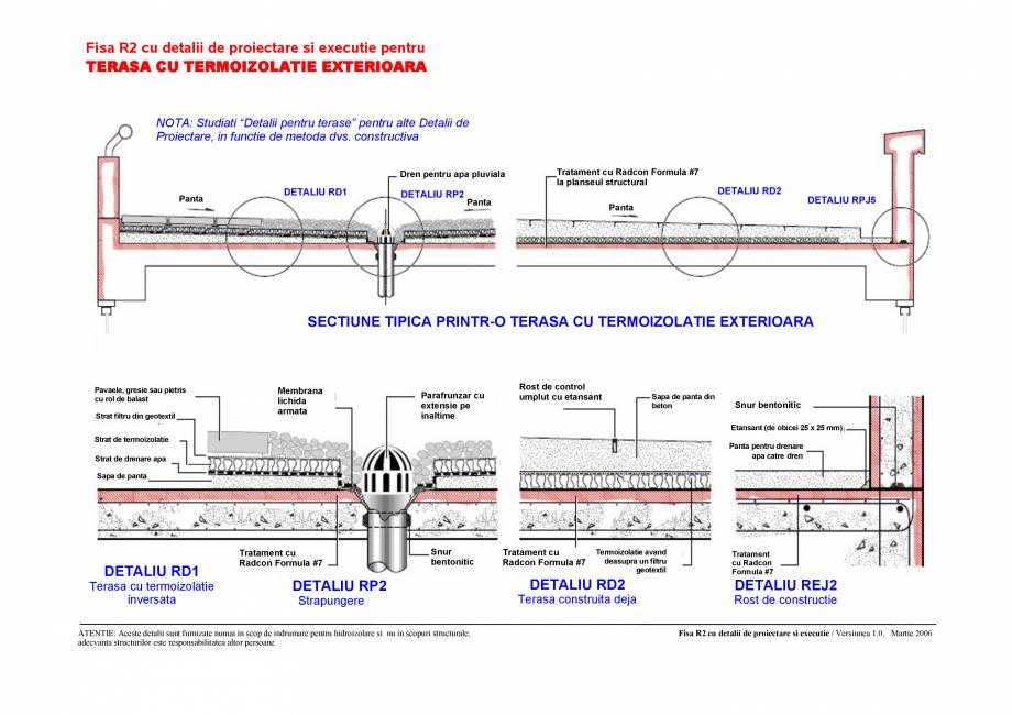 Pagina 1 - CAD-PDF Fisa R2 cu detalii de proiectare si executie pentru terasa cu termoizolatie...