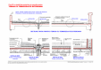 Fisa R2 cu detalii de proiectare si executie pentru terasa cu termoizolatie exterioara UNICO PROFIT -