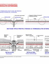 Fisa R2 cu detalii de proiectare si executie pentru terasa cu termoizolatie exterioara
