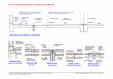 Fisa P1 cu detalii de proiectare si executie pentru parcari UNICO PROFIT - RADCON FORMULA #7