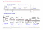 Fisa P1 cu detalii de proiectare si executie pentru parcari UNICO PROFIT