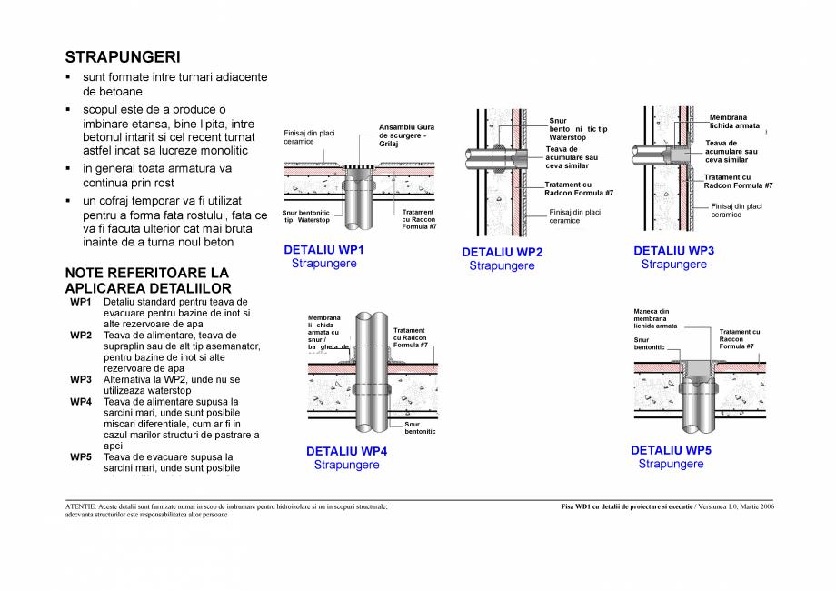 Pagina 2 - CAD-PDF Fisa WD1 cu detaliile de proiectare si executie pentru rezervoare de apa UNICO...