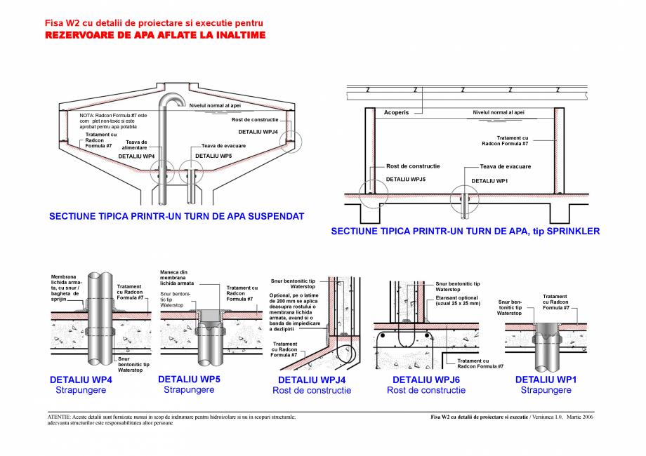 Pagina 1 - CAD-PDF Fisa W2 cu detalii de proiectare si executie pentru rezervoare de apa aflate la...