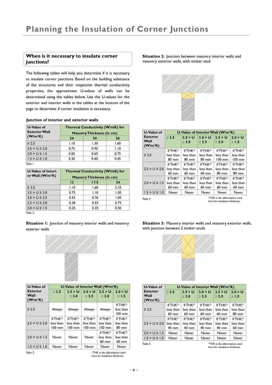 Pagina 6 - Placa izolatoare monostrat din fibre lemnoase GUTEX Thermoroom Catalog, brosura Engleza  ...