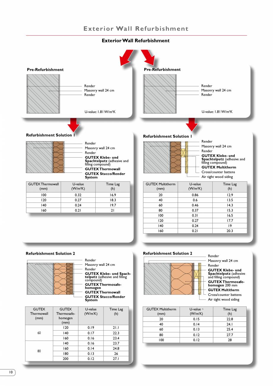 Pagina 9 - Renovarea energetica a cladirilor cu placi din fibre lemnoase Gutex GUTEX Multiplex-top, ...