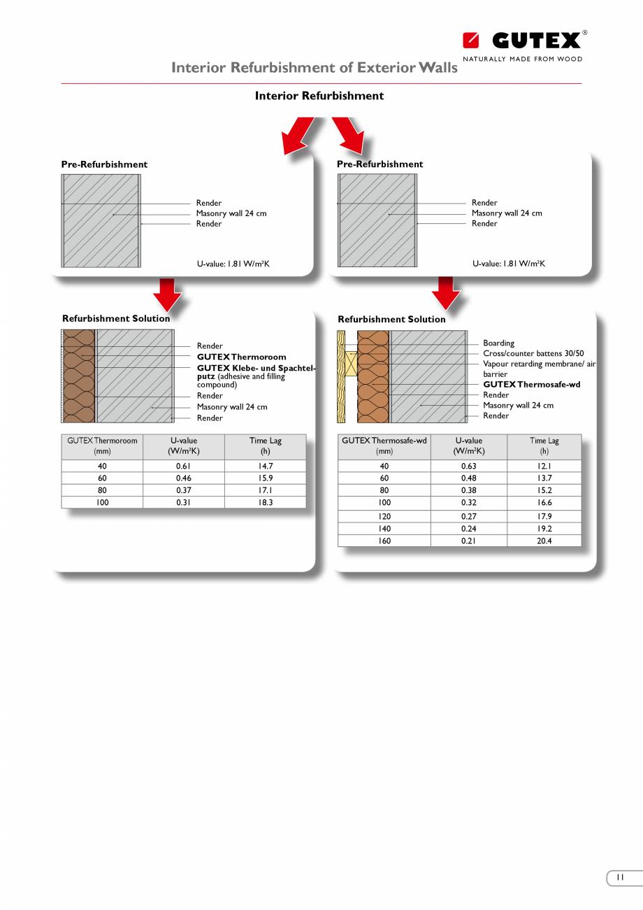Pagina 10 - Renovarea energetica a cladirilor cu placi din fibre lemnoase Gutex GUTEX Multiplex-top,...
