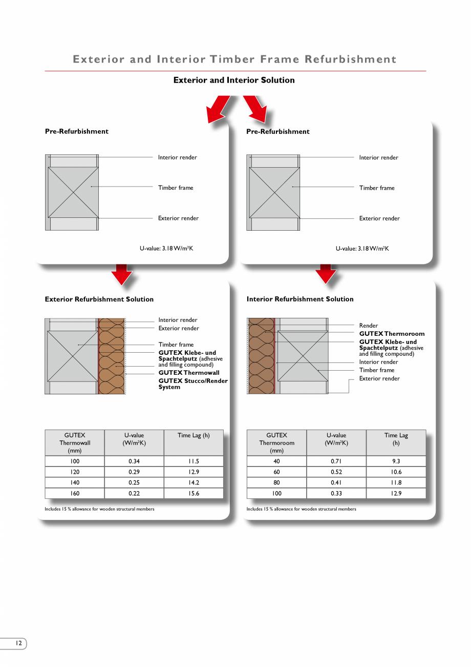 Pagina 11 - Renovarea energetica a cladirilor cu placi din fibre lemnoase Gutex GUTEX Multiplex-top,...