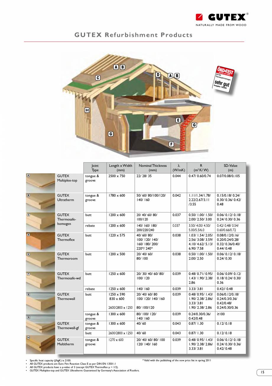 Pagina 14 - Renovarea energetica a cladirilor cu placi din fibre lemnoase Gutex GUTEX Multiplex-top,...