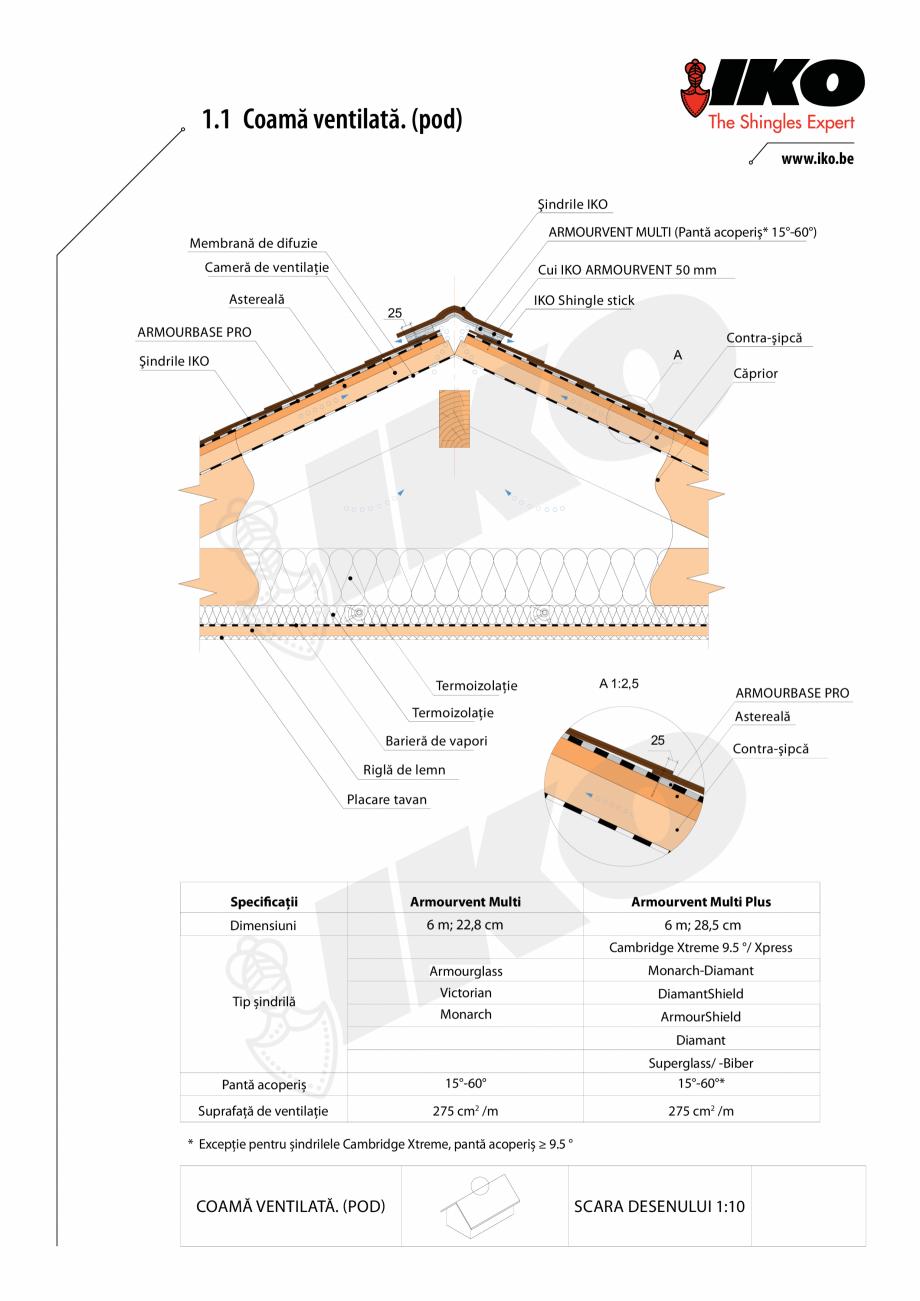 Pagina 1 - CAD-PDF Ventilare cu Armourvent Multi IKO Detaliu de montaj