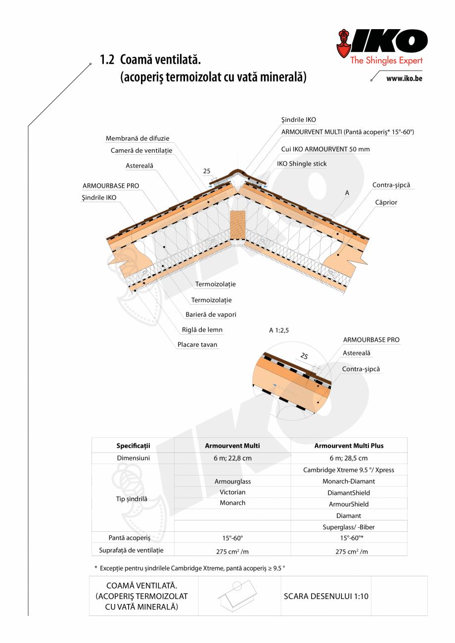 Pagina 2 - CAD-PDF Ventilare cu Armourvent Multi IKO Detaliu de montaj