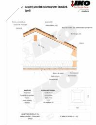 Ventilare cu Armourvent Standard