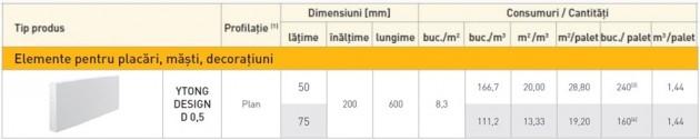 Schiță dimensiuni YTONG DESIGN (D 0,5) - Elemente pentru placari, elemente decorative, mobilier
