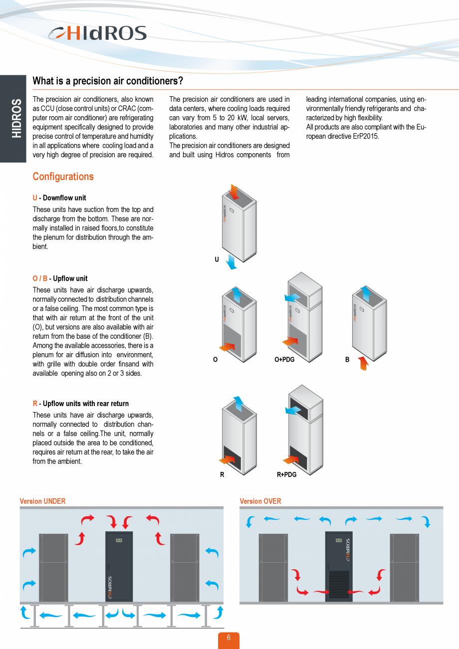 Pagina 5 - Catalog sisteme de climatizare Close Control HACE DXA, DXW Catalog, brosura Engleza e the...