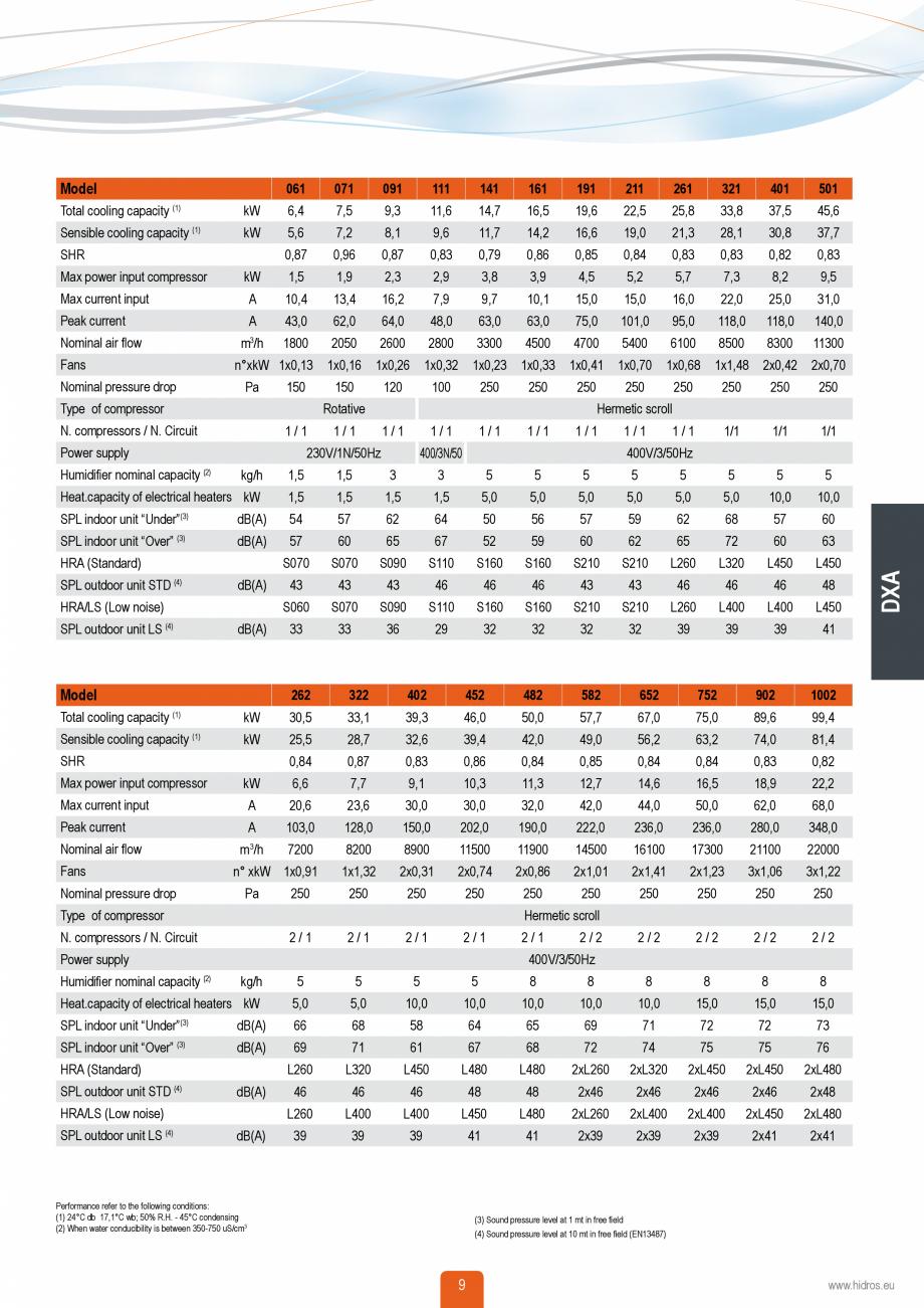 Ceiling Fan Motor Winding Data Integralbook Com