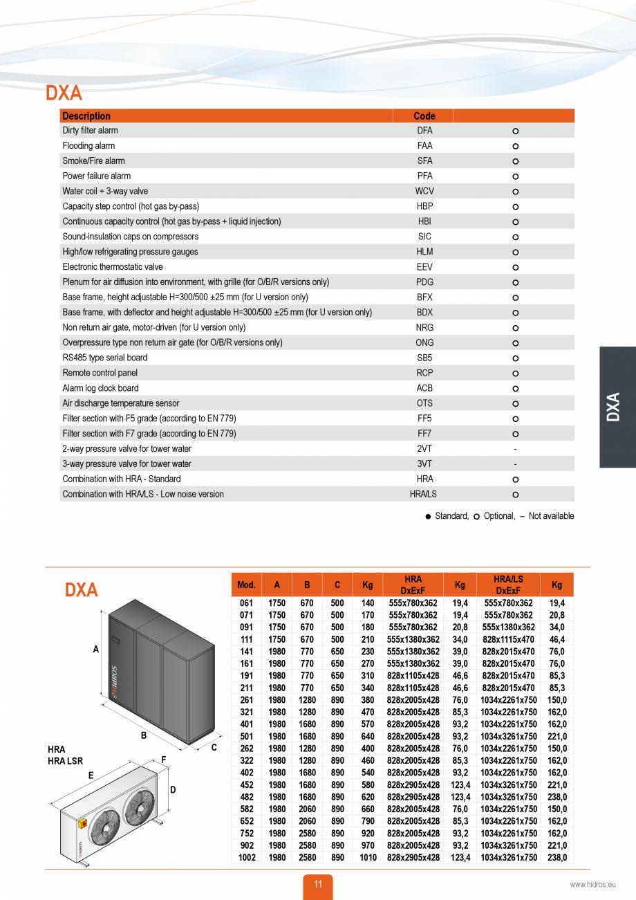 Pagina 10 - Catalog sisteme de climatizare Close Control HACE DXA, DXW Catalog, brosura Engleza ...