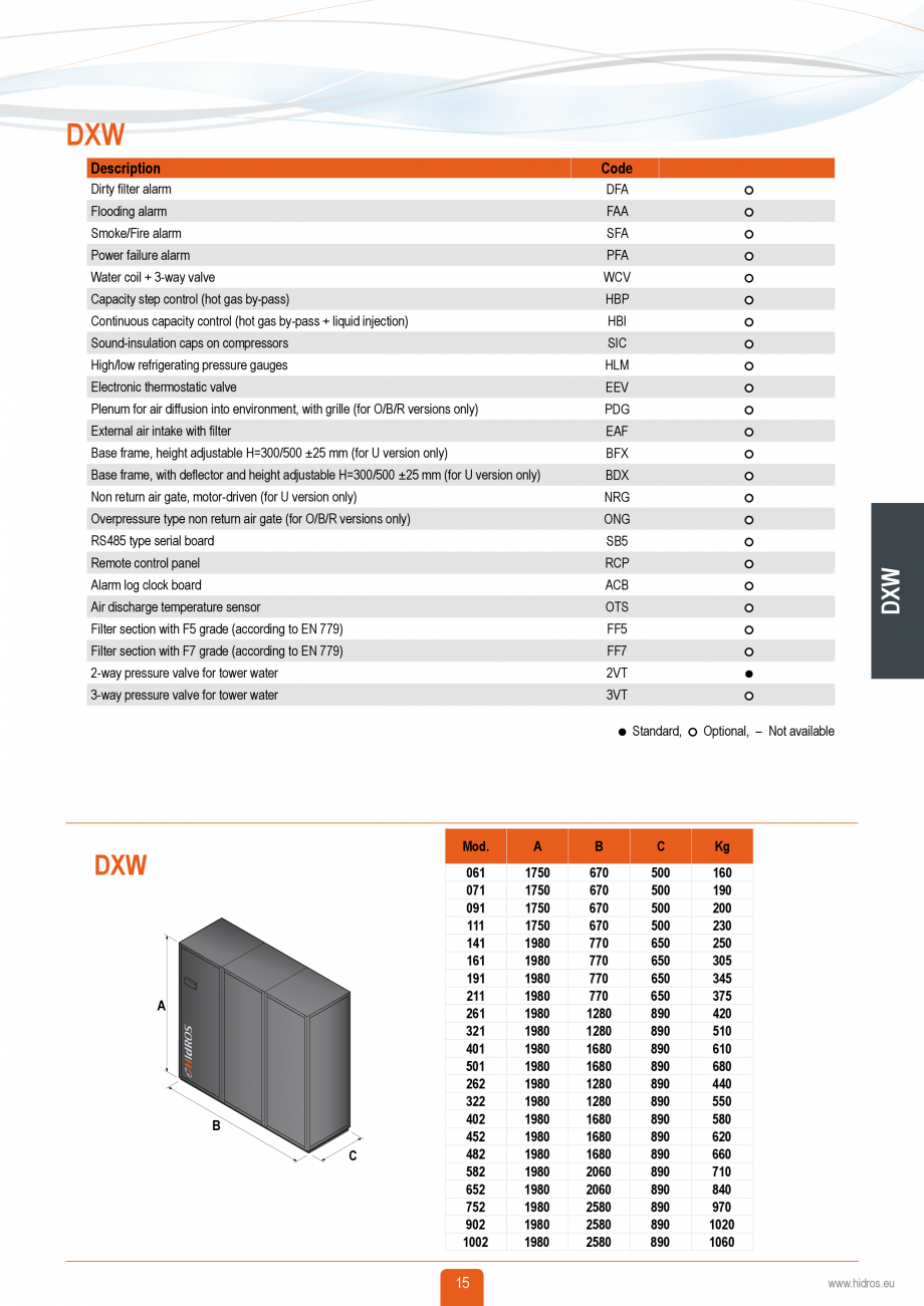 Pagina 14 - Catalog sisteme de climatizare Close Control HACE DXA, DXW Catalog, brosura Engleza ...