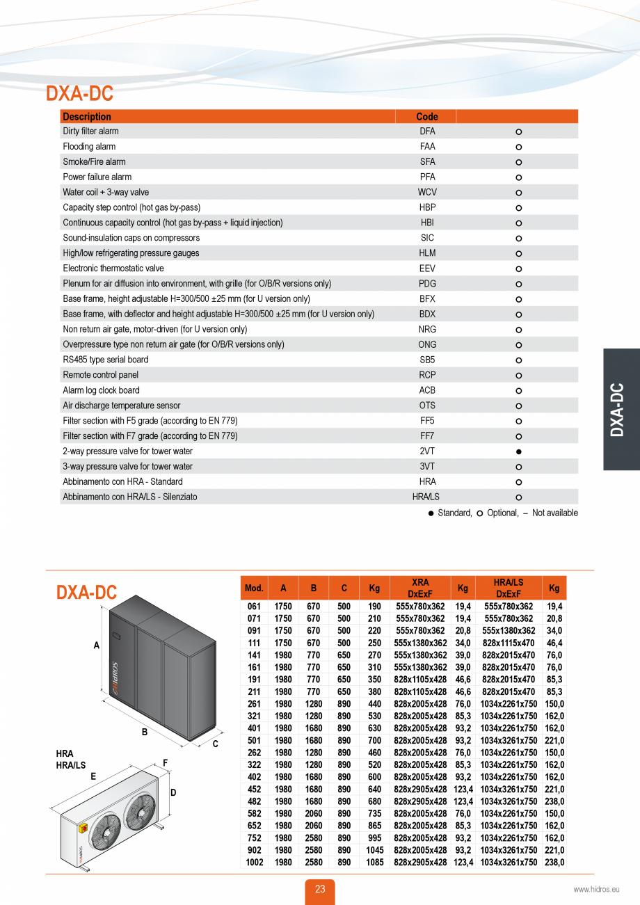Pagina 22 - Catalog sisteme de climatizare Close Control HACE DXA, DXW Catalog, brosura Engleza wer ...
