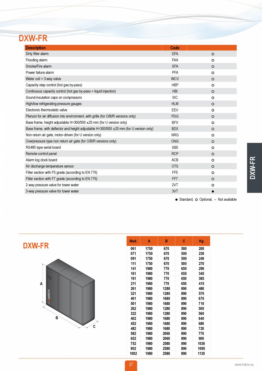 Pagina 26 - Catalog sisteme de climatizare Close Control HACE DXA, DXW Catalog, brosura Engleza...