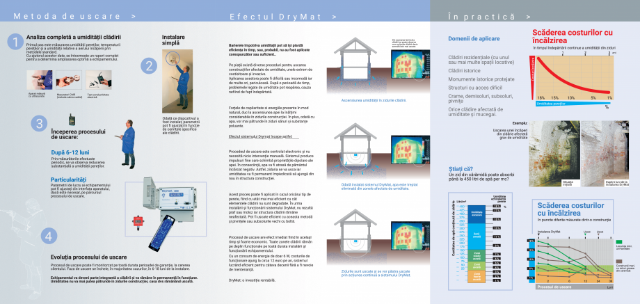 Pagina 1 - O metoda moderna pentru uscarea constructiilor - Drymat Drymat Catalog, brosura Romana