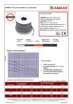 Cablu incalzitor cu autolimitare AMASS - AMSflex TTL