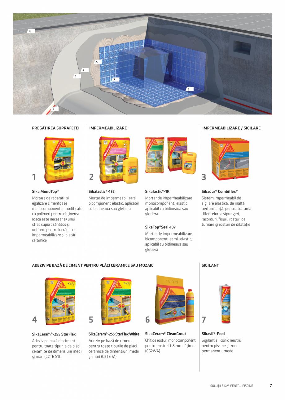 Pagina 7 - Solutii Sika pentru piscine  Catalog, brosura Romana proiecte. Stratul suport este...