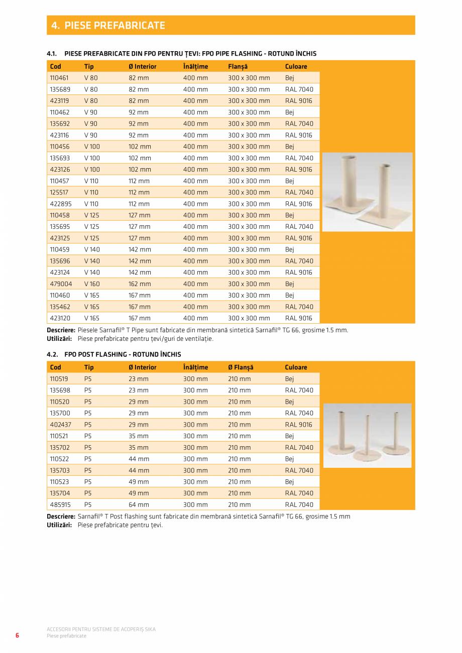 Pagina 10 - Accesorii pentru sisteme de acoperis  Catalog, brosura Romana ri de scuregre – FPO...