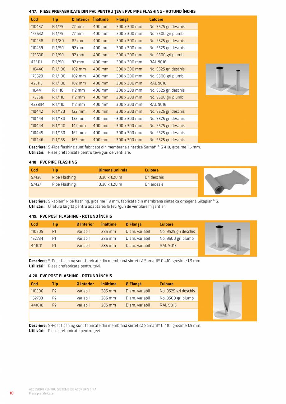 Pagina 14 - Accesorii pentru sisteme de acoperis  Catalog, brosura Romana...