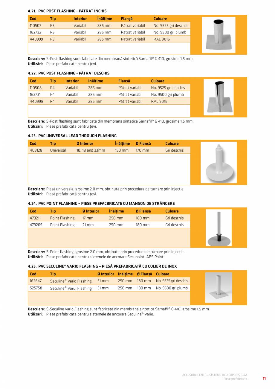 Pagina 15 - Accesorii pentru sisteme de acoperis  Catalog, brosura Romana PO...