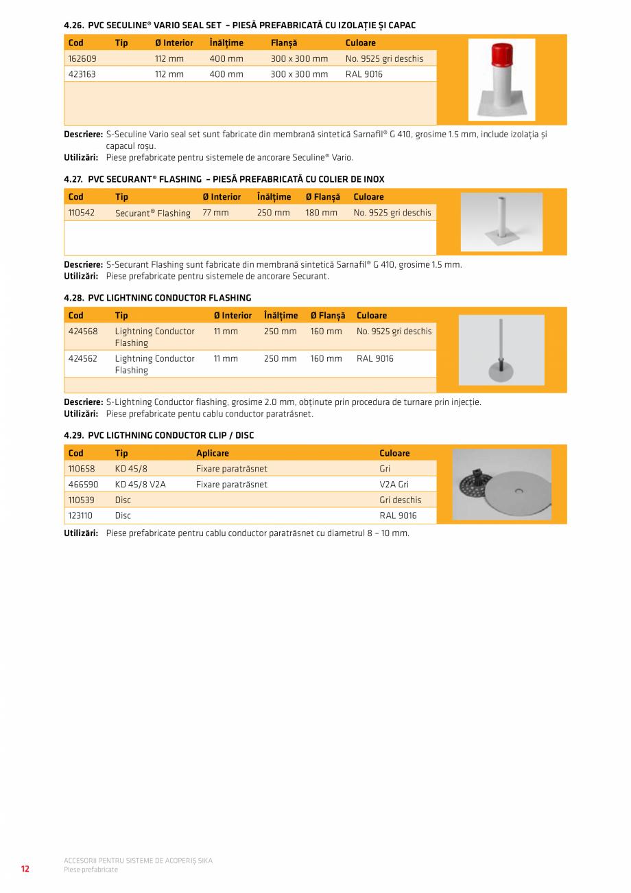 Pagina 16 - Accesorii pentru sisteme de acoperis  Catalog, brosura Romana...