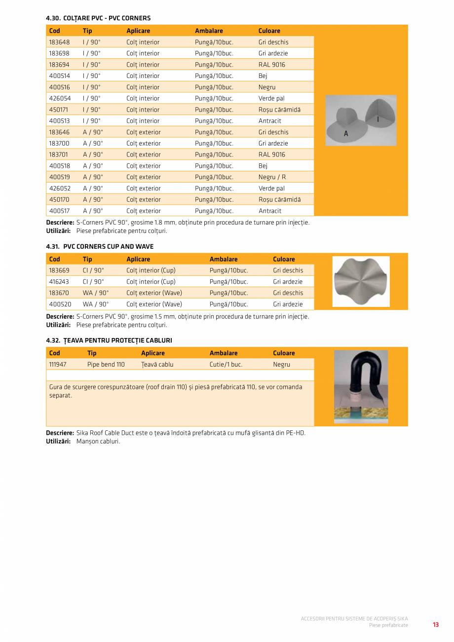 Pagina 17 - Accesorii pentru sisteme de acoperis  Catalog, brosura Romana...