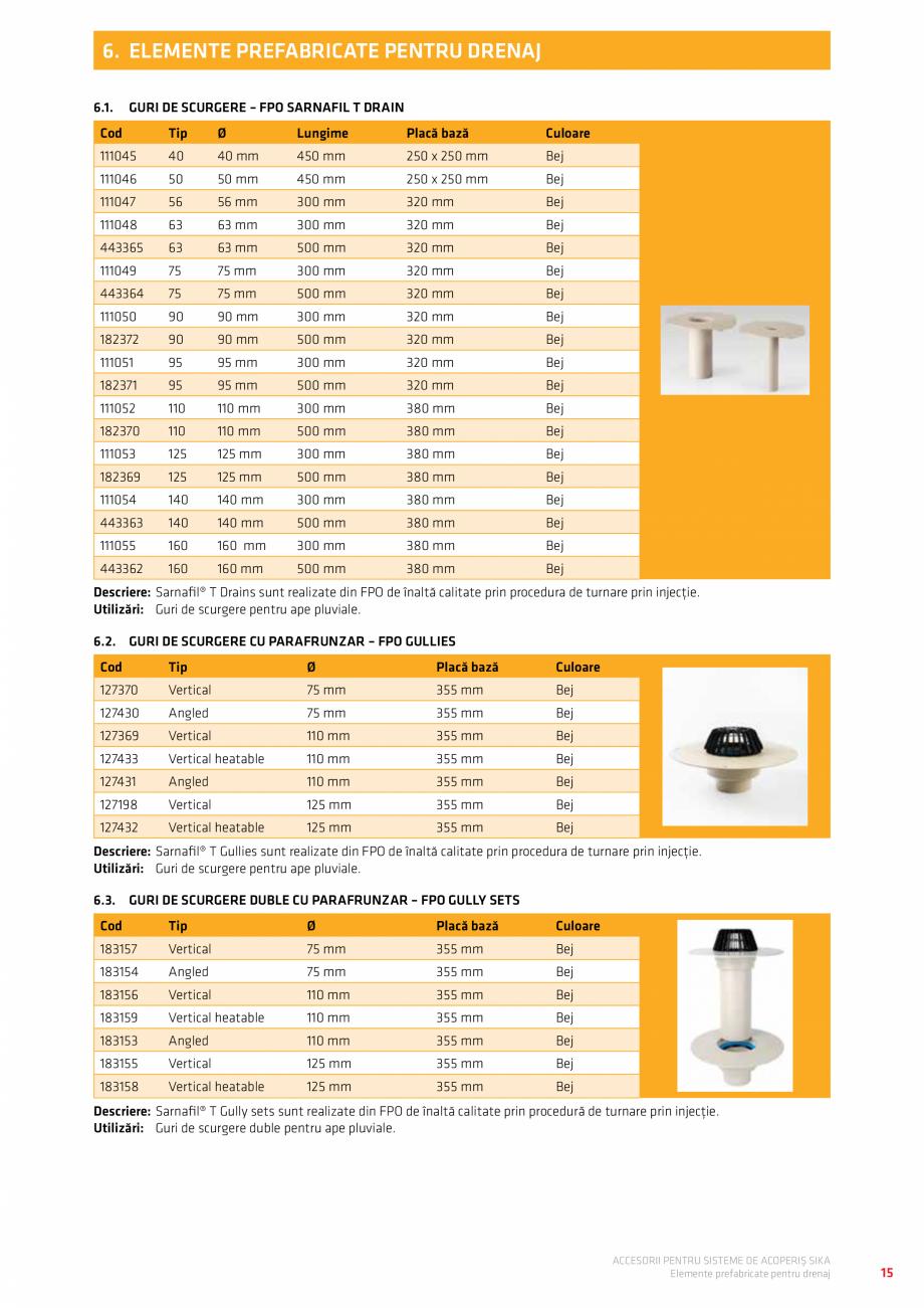 Pagina 19 - Accesorii pentru sisteme de acoperis  Catalog, brosura Romana...