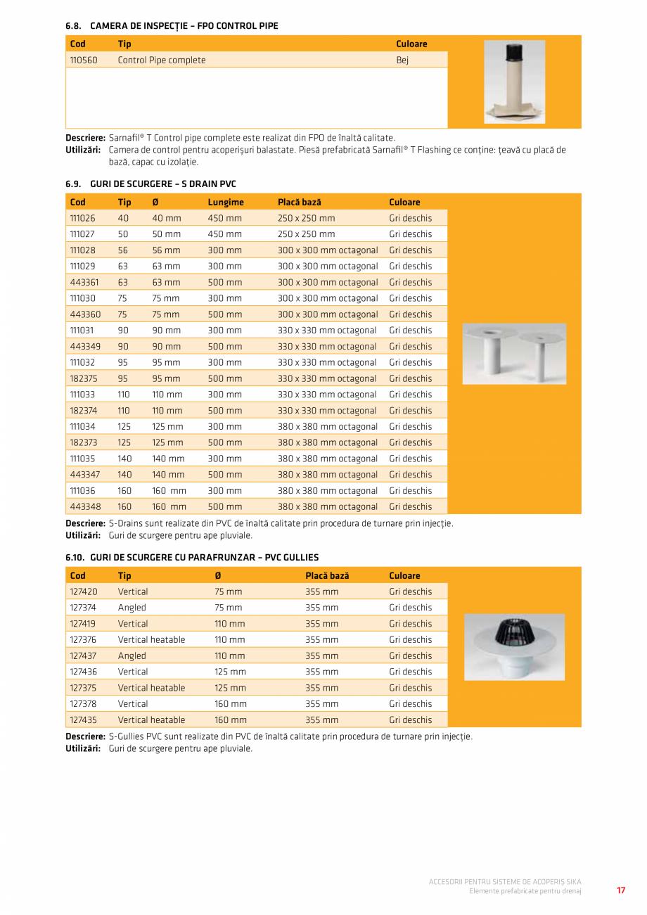 Pagina 21 - Accesorii pentru sisteme de acoperis  Catalog, brosura Romana...