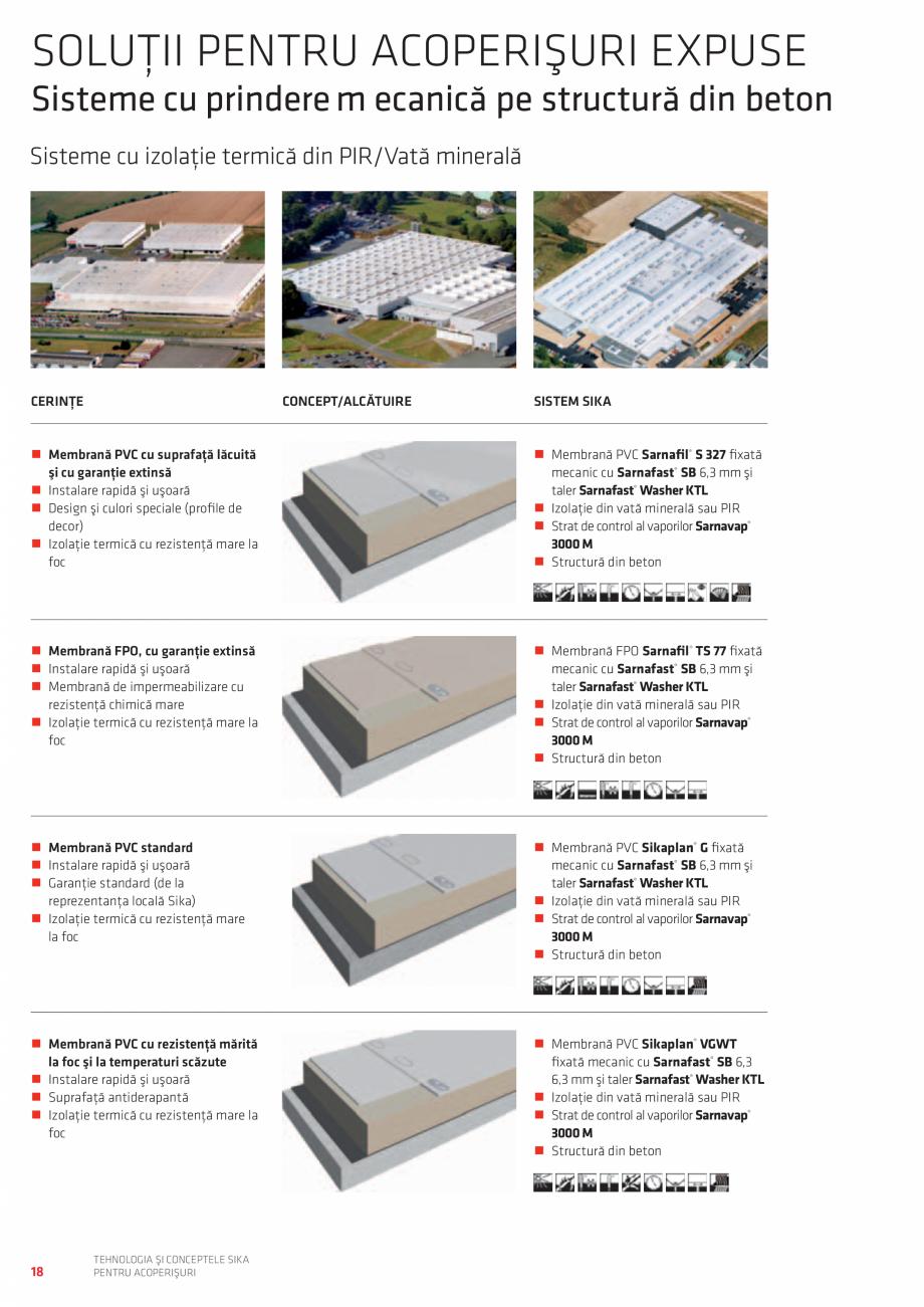 Pagina 18 - Tehnologia si conceptele SIKA pentru acoperisuri  Catalog, brosura Romana xistente din...