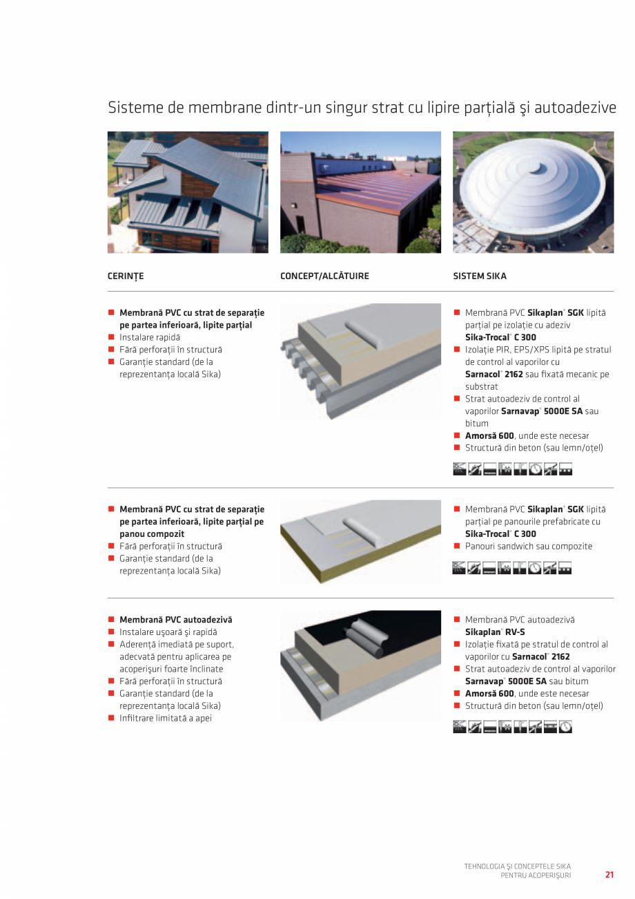 Pagina 21 - Tehnologia si conceptele SIKA pentru acoperisuri  Catalog, brosura Romana brană PVC...