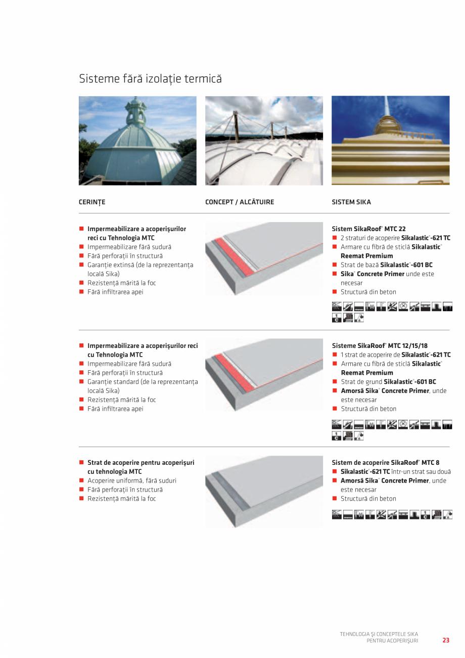 Pagina 23 - Tehnologia si conceptele SIKA pentru acoperisuri  Catalog, brosura Romana ră...