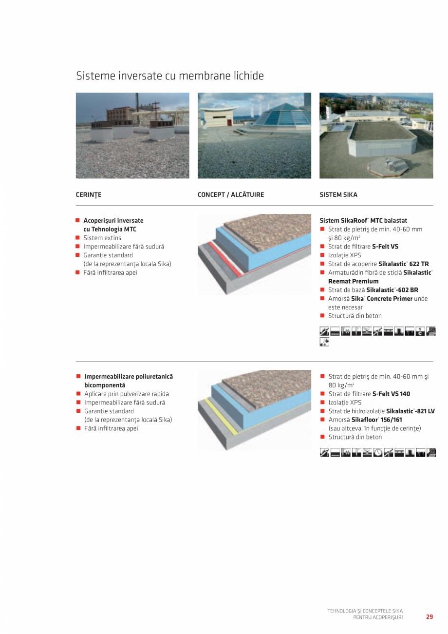 Pagina 29 - Tehnologia si conceptele SIKA pentru acoperisuri  Catalog, brosura Romana ka)...